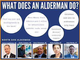 Copy of what does an alder man do_ (3)_e