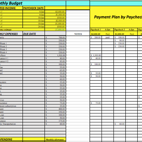 The Smarter Monthly Budget Template