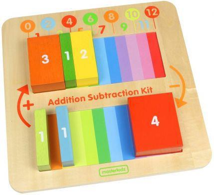 Addition/Subtraction Board