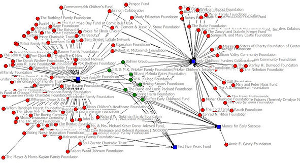 Full Foundations Network.jpg