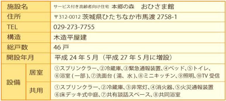 本郷の森 おひさま館(ohisamakan) サービス付き高齢者向け住宅