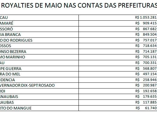 Prefeituras recebem os Royalties com acréscimo