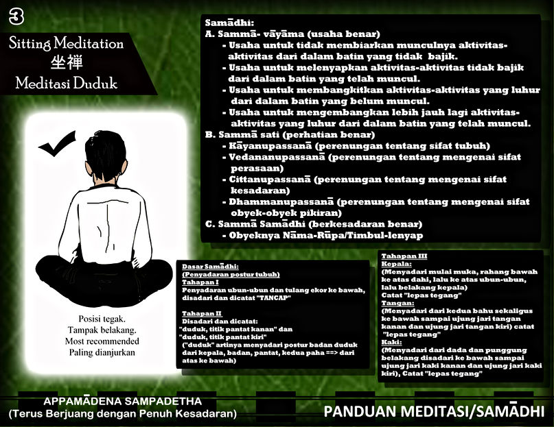 Panduan Meditasi Vipassana 03