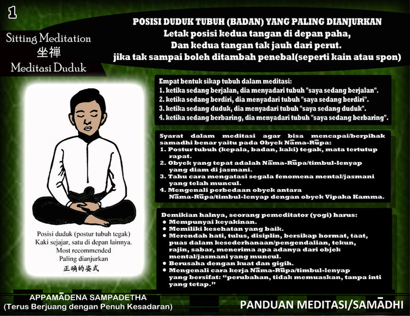 Panduan Meditasi Vipassana 01