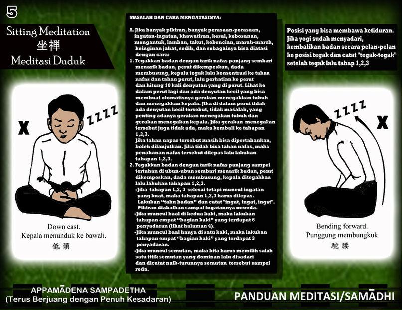 Panduan Meditasi Vipassana 05