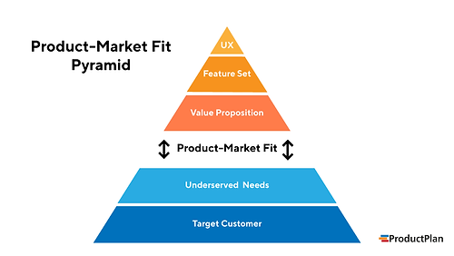 product-market-fit-1.png