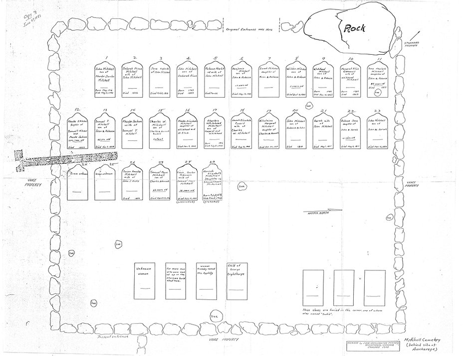 1940 Map MItchell cemetery.jpg