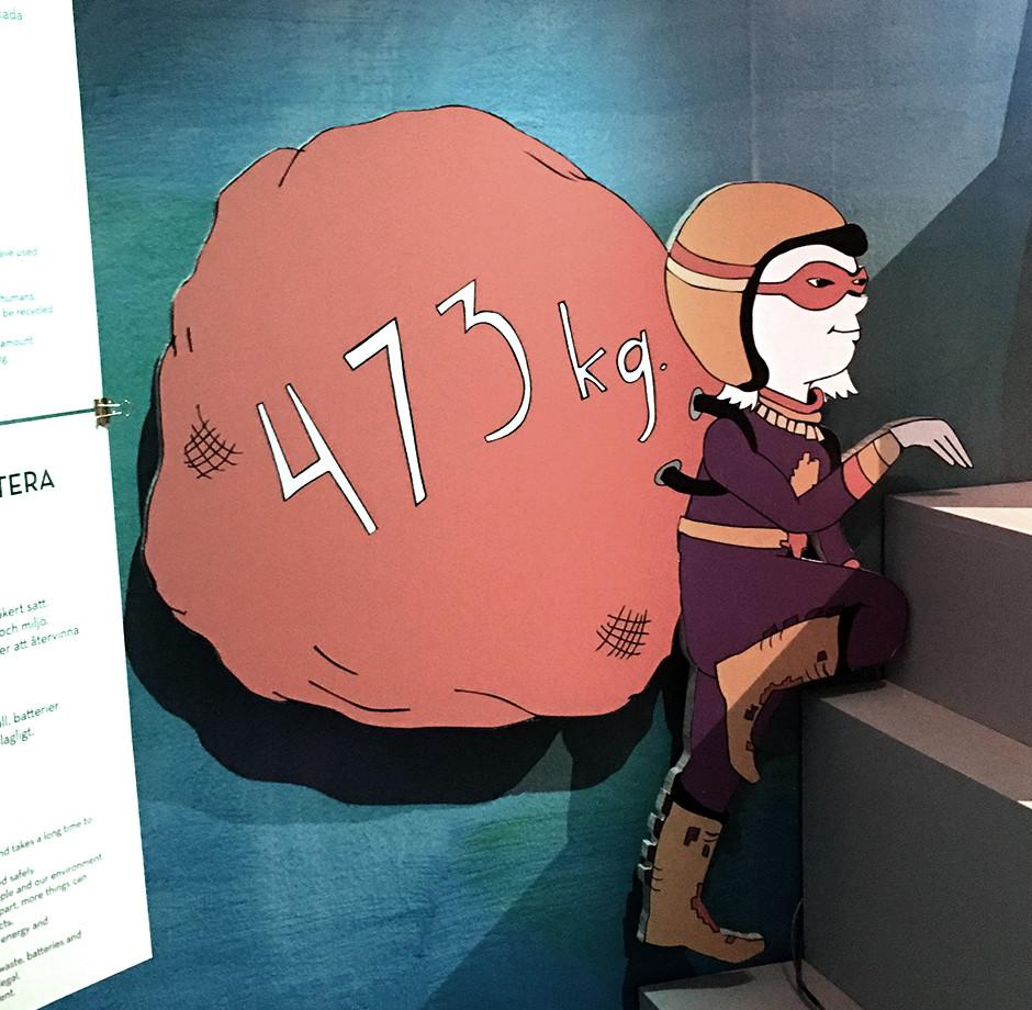 Karaktär till utställningen Re:Use, Bohusläns museum 2019 / Character for the exhibition Re:Use at Bohusläns museum, Sweden