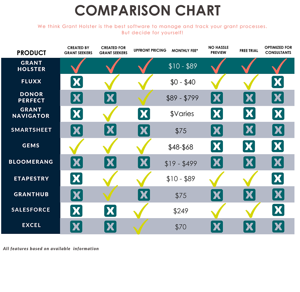 Grant Holster Comparison Chart (2).png