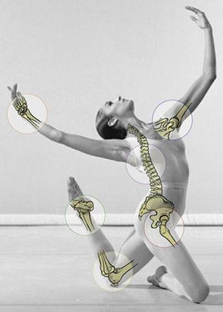 (W) dancer- xray.jpg