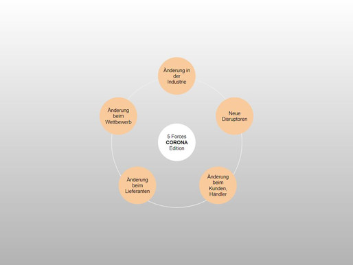5 Forces Corona-Edition - Business Strategie-Entwicklung Teil 3.2