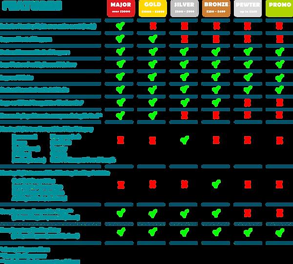 sponsor levels web 2020.png