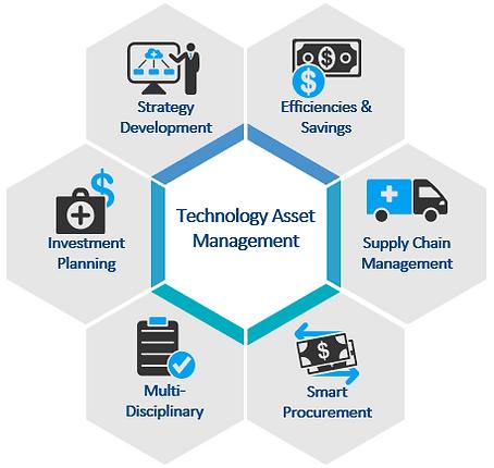 210125-Technology Asset Management.png