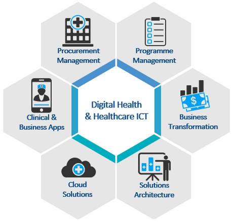 210209-Digital Health Healthcare ICT.png