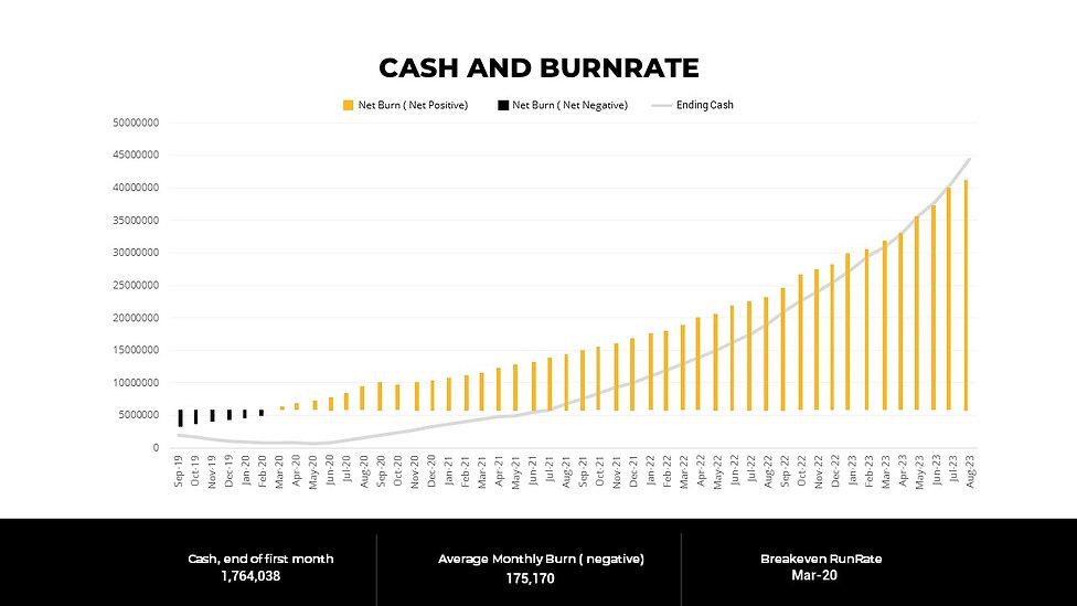 Financials2.jpg