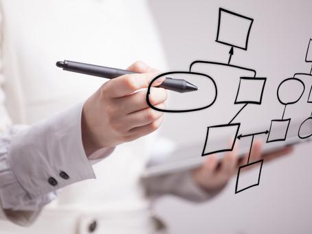 """השלב הכי קריטי בתכנון תהליך הייצור - איפיון (או- מה זה תפ""""מ ואיך כותבים אותו)"""
