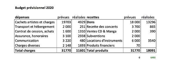 201230_Budget prévisionnel 2020.jpg