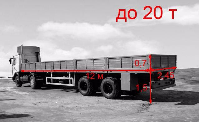 Камаз бортовой дл.12м.ш.2,45м.в.0,7м