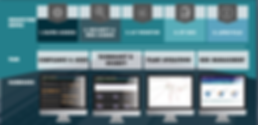 Services-Dashboard-1536x745.png