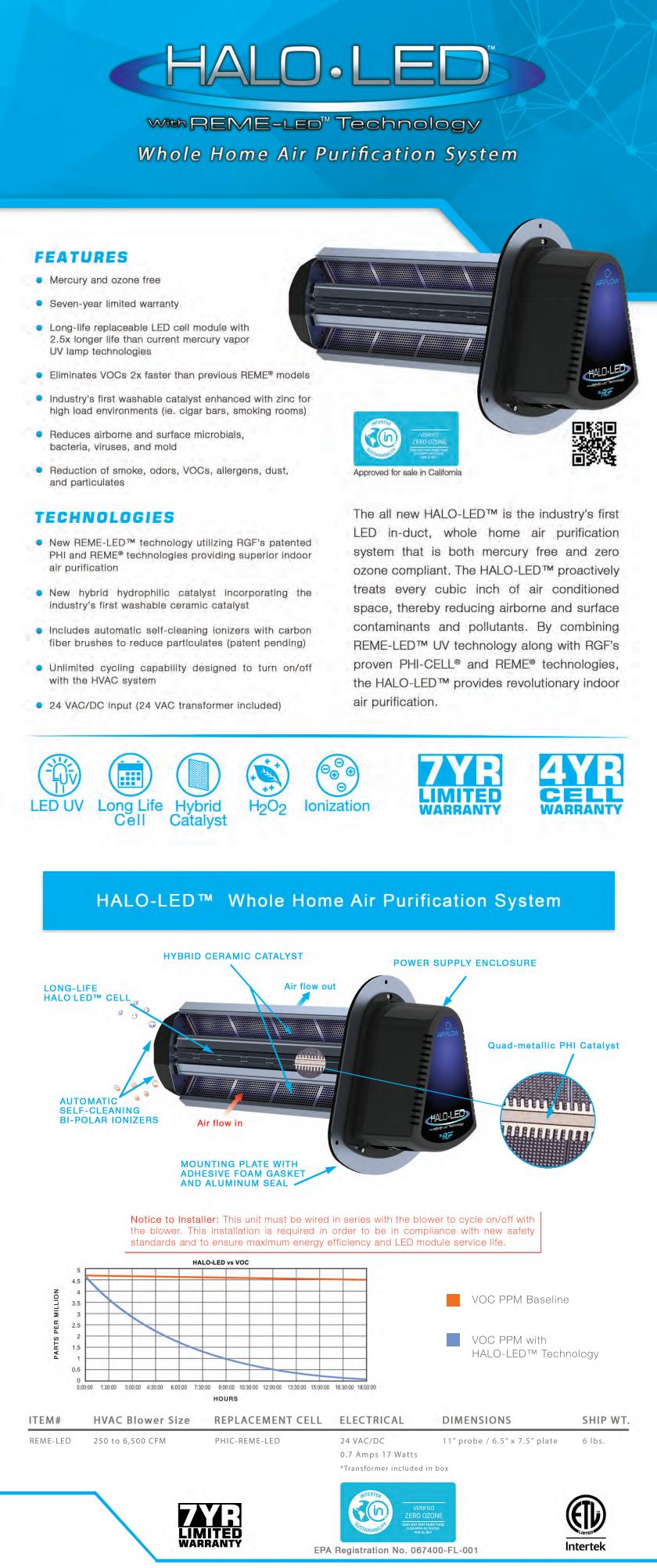 HALO-LED-Spec-sheet-web (1)_0.png