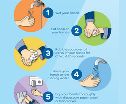 wash-your-hands-procedure