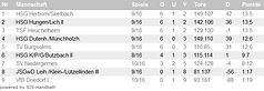 Screenshot_2019-01-22_Bezirksliga_A_-_Gr
