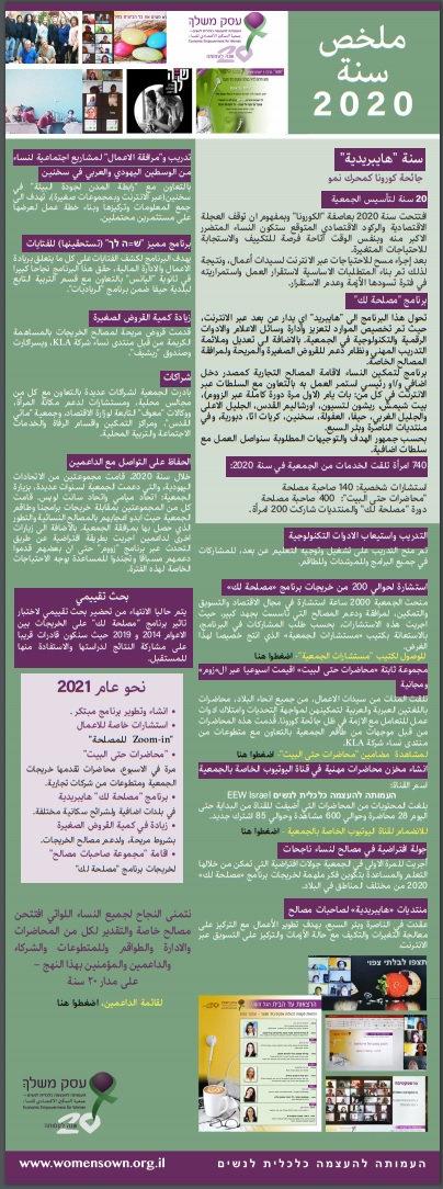 סיכום שנה 2020 ערבית.jpg