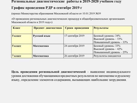 """ИТОГИ сентября 2019 - учебная деятельность в """"Юне"""""""