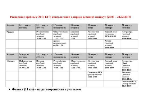 Расписание консультаций и пробных экзаменов (9, 11 классы)