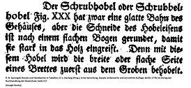 Schropphobel bei Sprengel 1778