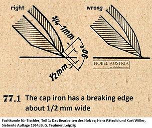 PW 77.1 Klappe Brechkante English.jpg