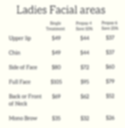 Ladies facial areas.png