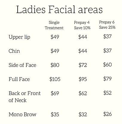 Ladies facial areas.png