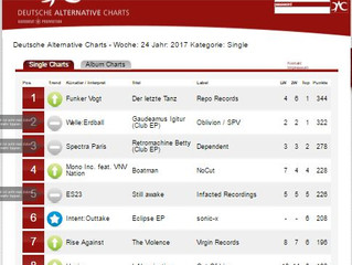 Funker Vogt No. 1 on DAC Singles Chart