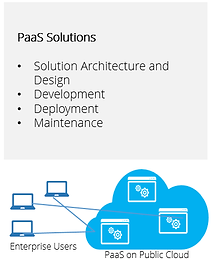 PaaS Solutions
