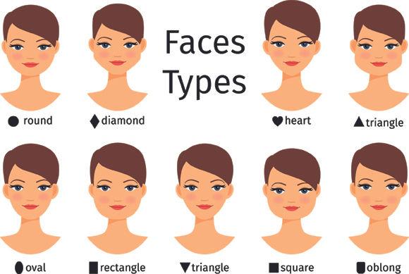 Face Types.jpg