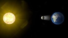 Fabriquer un système soleil-terre-lune