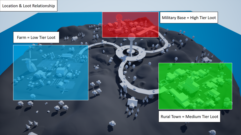 Players create a relationship between the visual aesthetic of the location and the quality of loot