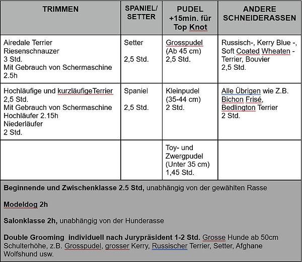 Wettkampfreglement 2020 Deutsch.jpg