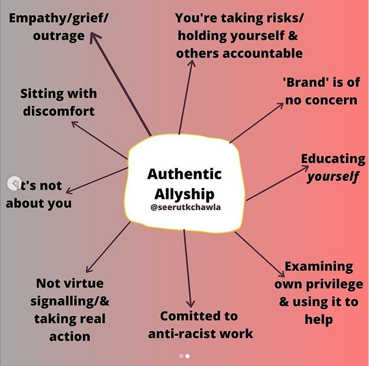 social justice, performative allyship, anti racism, black lives matter