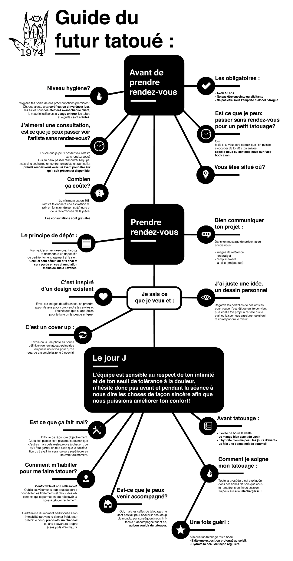 Plan de travail 5.png