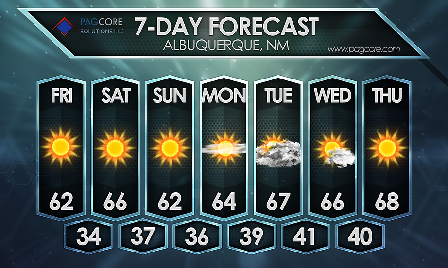 7-Day-Albuquerque.png