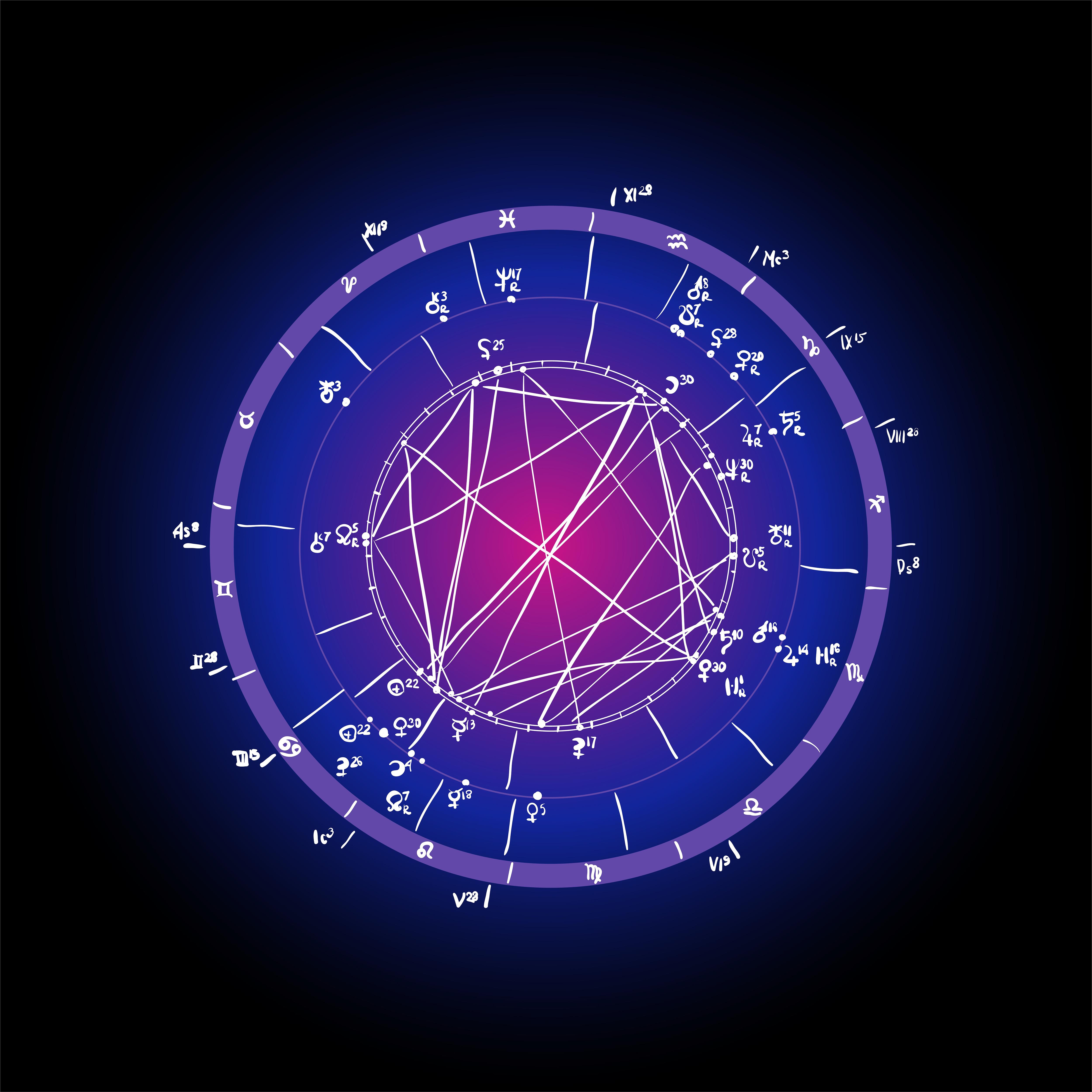 Evolutionary Astrology II