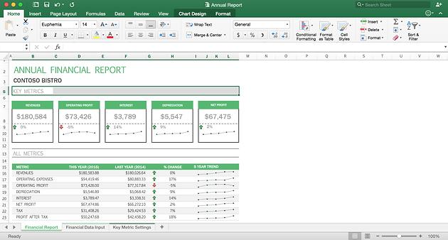 Advanced Spreadsheet Modification Under Free Online Training