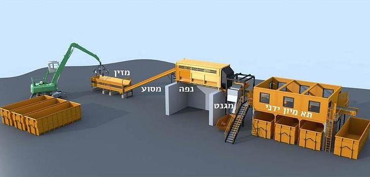 מערך נייח לטיפול באשפה עבור תחנות מעבר ומפעלי מחזור - דורון טכנולוגיות מחזור - פתרונות מיחזור וטיפול בפסולת ואשפה, קומפוסט, מרסקות גזם, כפות ניפוי ועוד