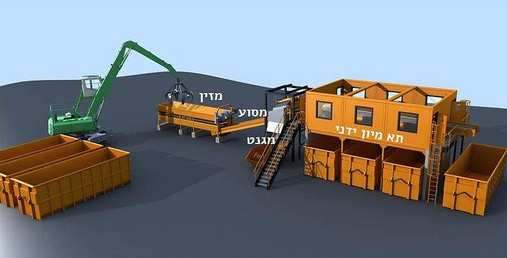 מערך לתחנות מעבר ומפעלי מחזור - דורון טכנולוגיות מחזור - פתרונות מיחזור וטיפול בפסולת ואשפה, קומפוסט, מרסקות גזם, כפות ניפוי ועוד
