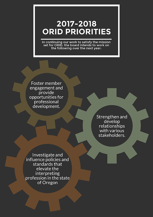 This picture shows the 2017-2018 ORID Priorities set by members: 1. Foster member engagement and provide opportunities for professional development. 2. Strengthen and develop relationships with various stakeholders. 3. Investigate and influence policies and standards that elevate the interpreting profession in the state of Oregon.