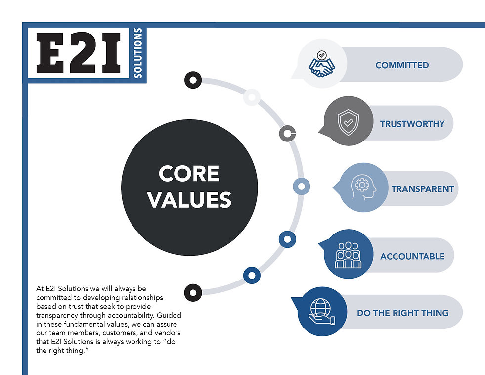 Core Values infographic.jpg