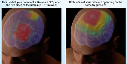 Hemispheric Brain sychronization.jpg