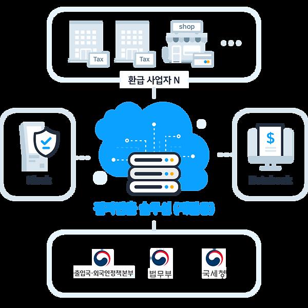 반출솔루션아이콘_v1.png
